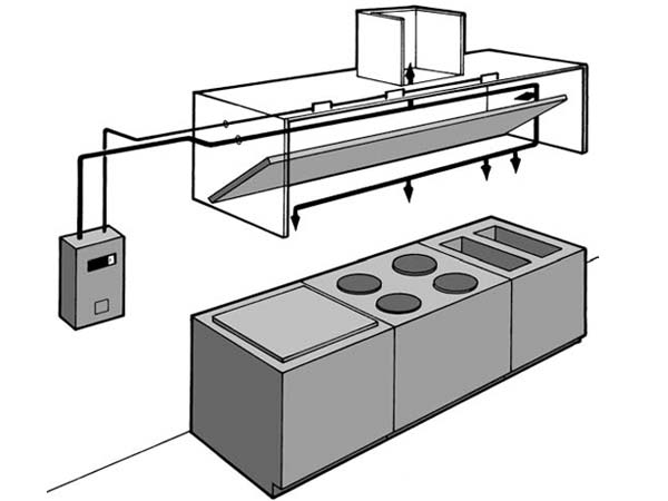 A line drawing of an Ansul Kitchen System